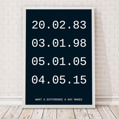 Geburtstagsgeschenk für Mama - Wichtige Daten - Personalisierbares Poster