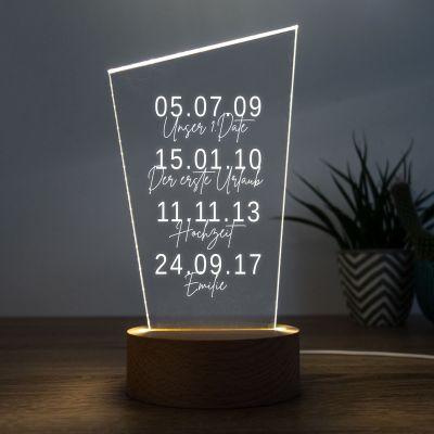 Beleuchtung - LED-Leuchte Wichtige Daten