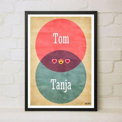 Geschenke zur Geburt - Venn-Diagramm Personalisiertes Poster